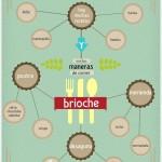 Semana del Brioche